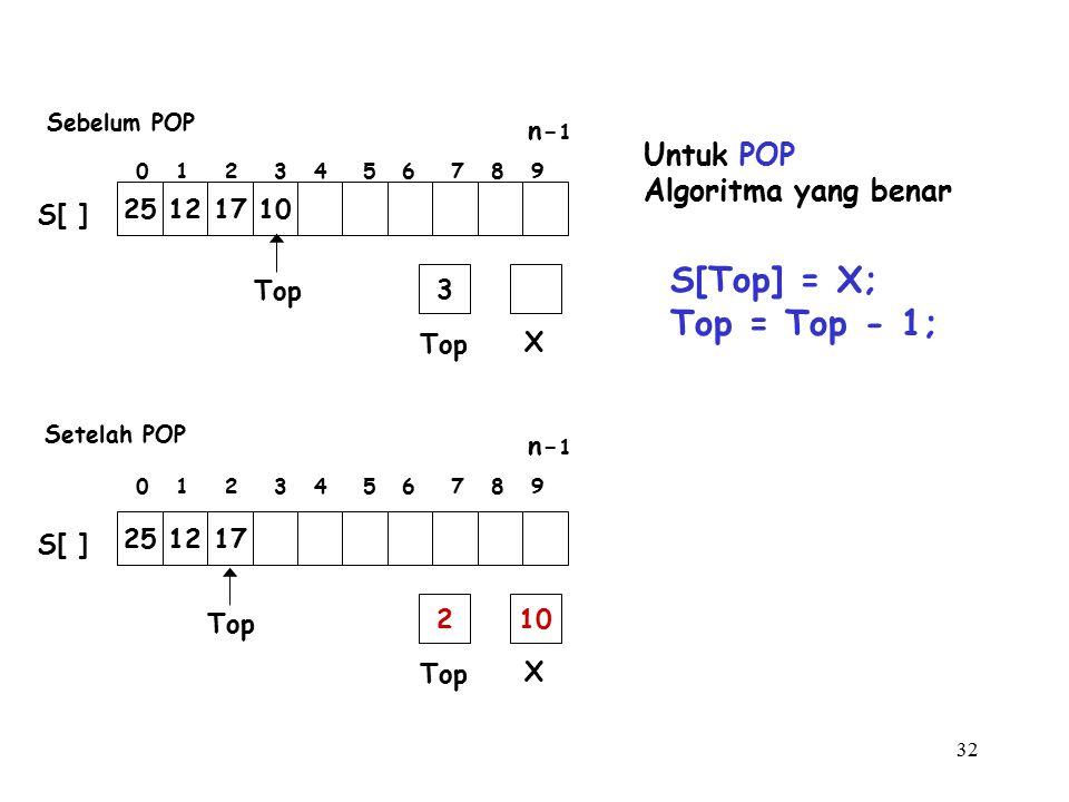 S[Top] = X; Top = Top - 1; Untuk POP Algoritma yang benar Top X 3 25